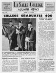 Alumni News: June July 1949 by La Salle University